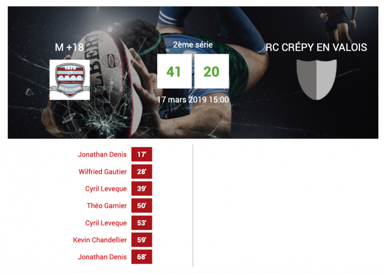 Rugby Chateau Thierry Vs RC Crepy en Valois