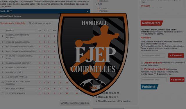 Résultats Tournoi Handball Chateau Thierry Courmelles