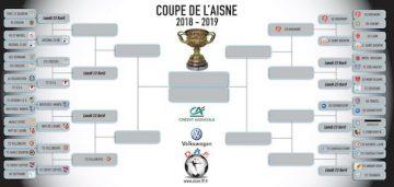 Classement football Coupe de l'Aisne 2019