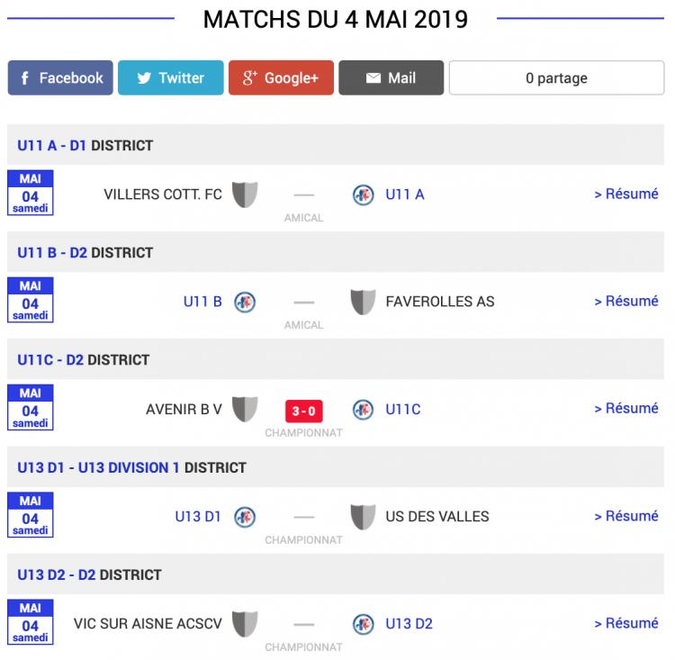 football aisne resultats matchs 4 mai 2019 1 sur 2