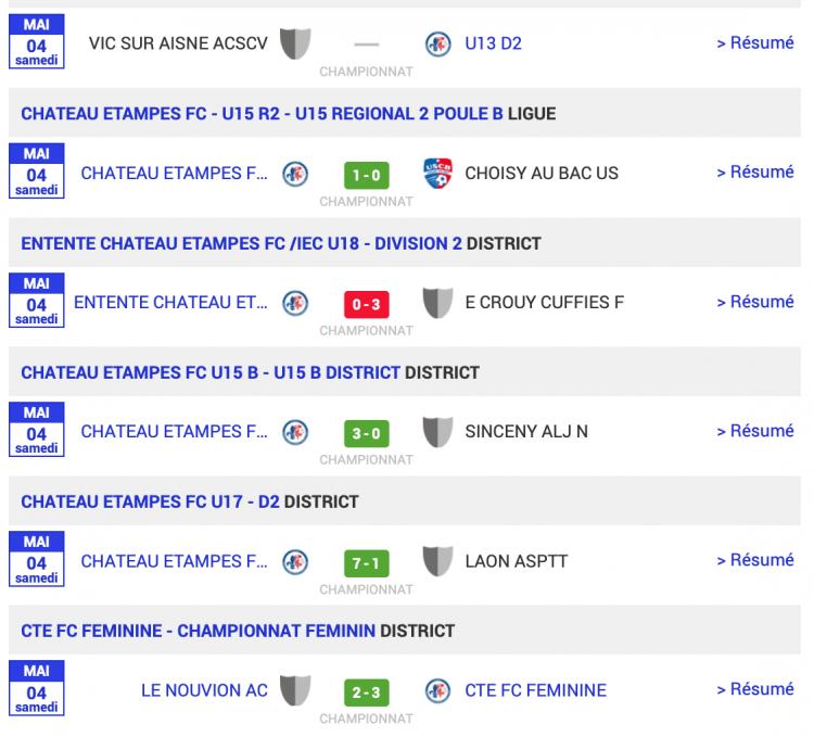 football aisne resultats matchs 4 mai 2019 2 sur 2