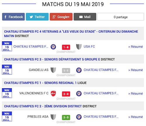 Football résultats des matchs du dimanche 19 mai 2019