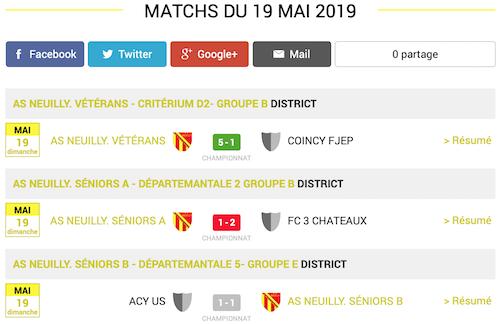 Football résultats des matchs du dimanche 19 mai