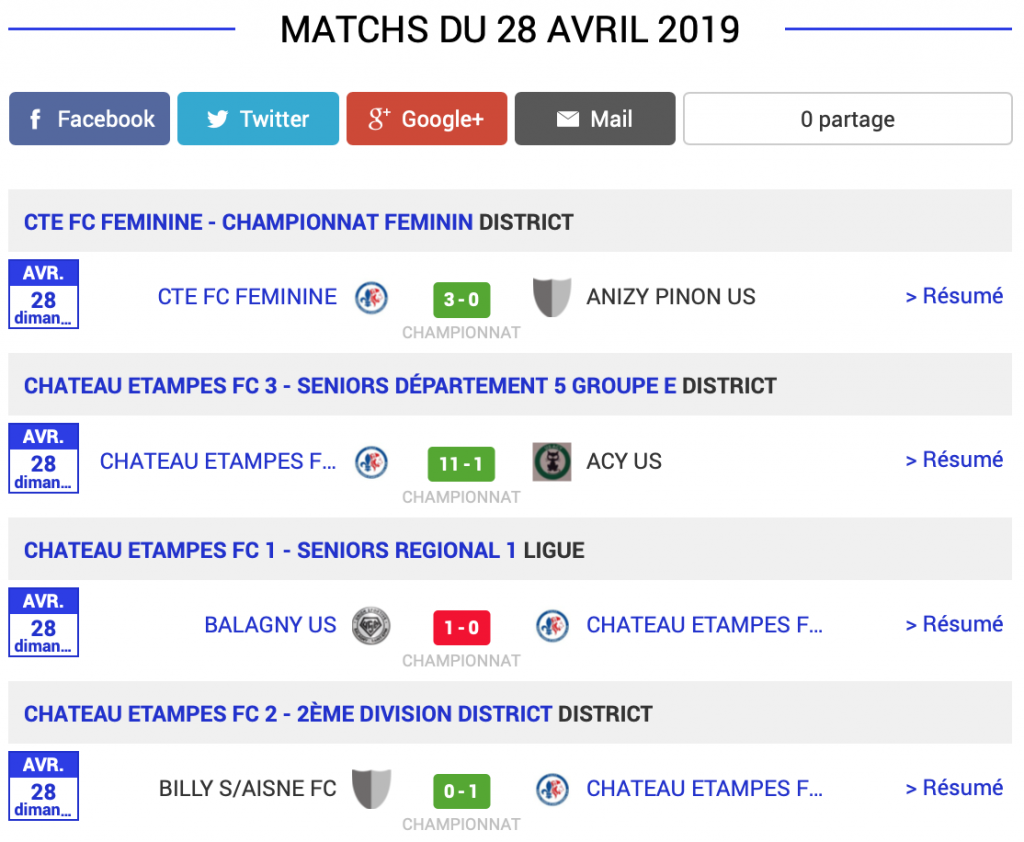 football-resultats-matchs-28-avril-2019