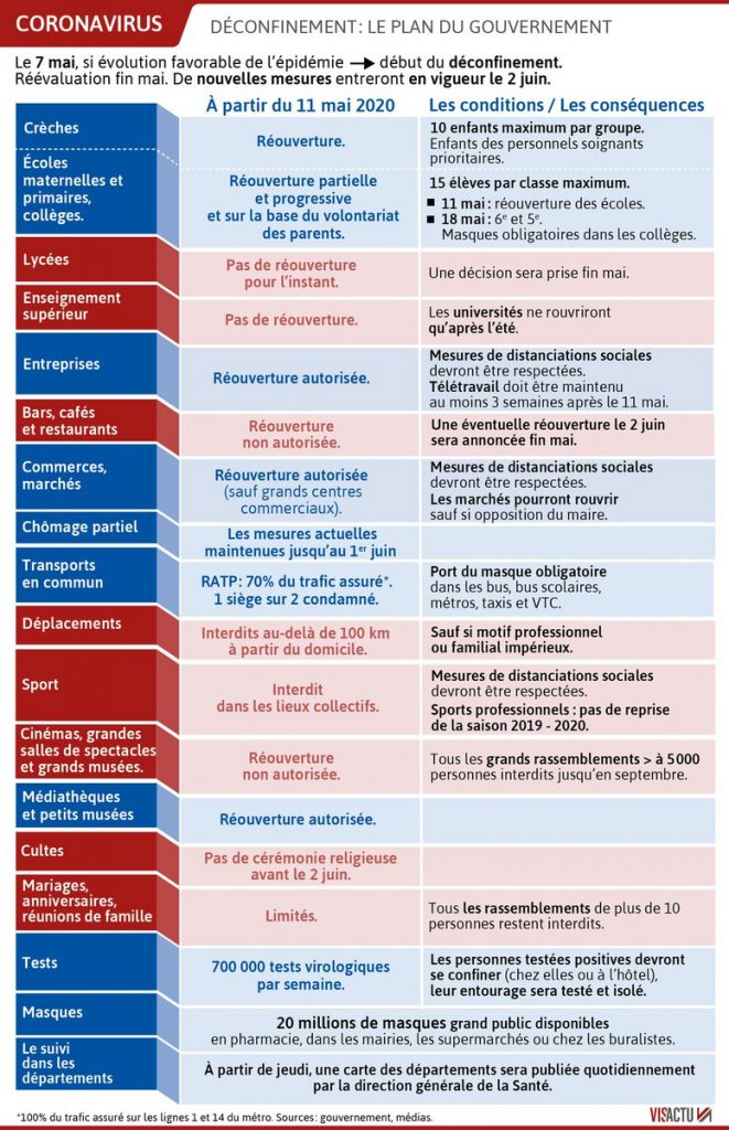 Plan du gouvernement pour le déconfinement