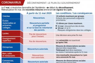 Plan du gouvernement miniature
